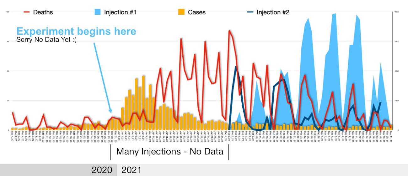 dec-2020-onwards-injection-deaths-cases