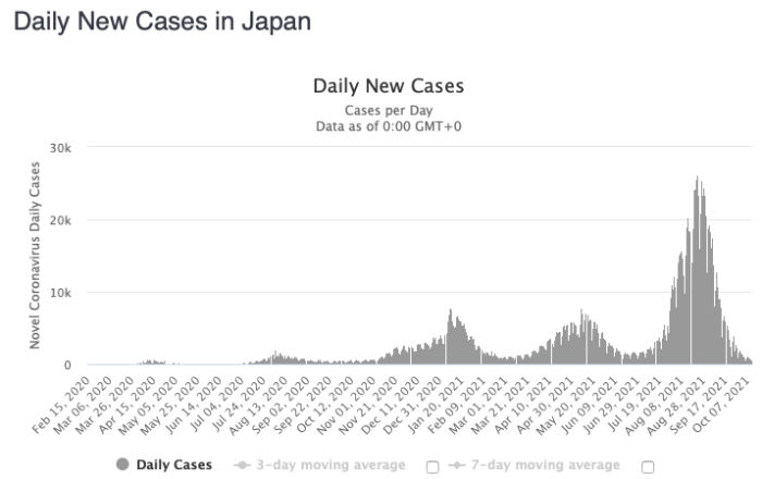 japan-daily-cases