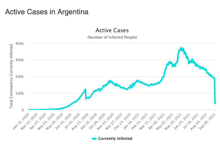 argentina-numbers-cleanup