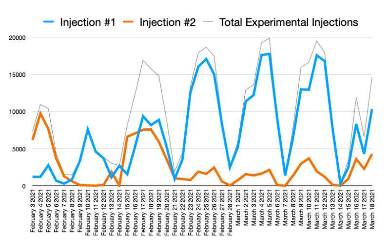 injection-graph-001