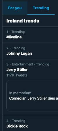ireland-trends