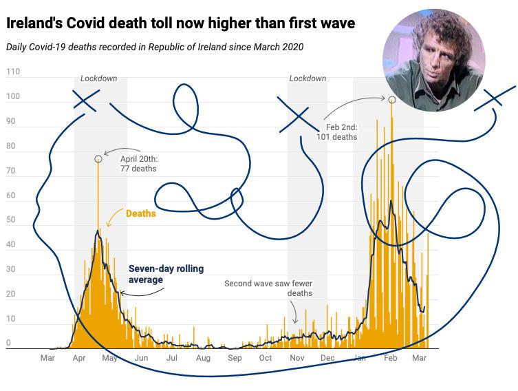 3rd-wave-death-tsunami-chart-eamo