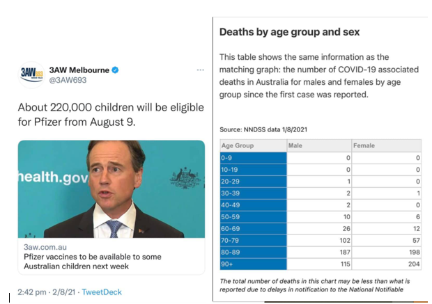 deaths-by-age-group-melbourne